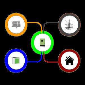 hybrid-solar-system-design