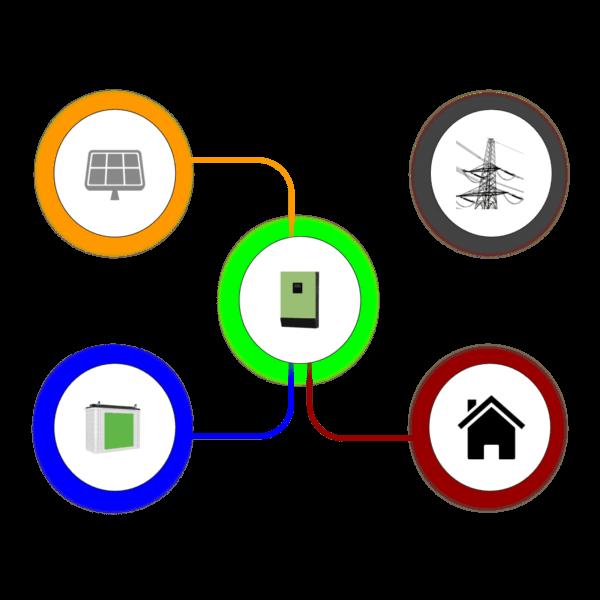 off-grid-solar-system-design