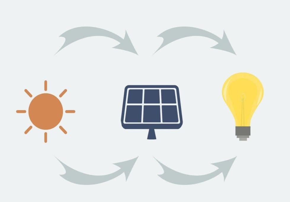 produce-solar-power-panels