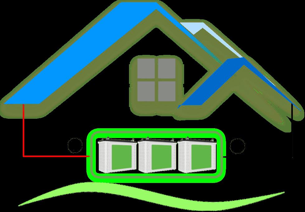 store-solar-power-battery
