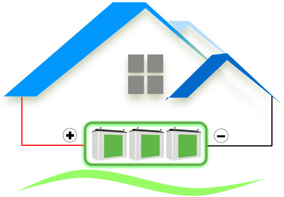 store-solar-power-battery